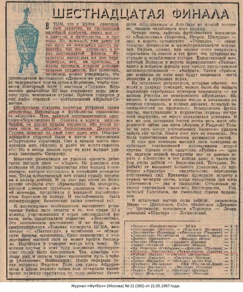 Динамо (Кировабад) - Черноморец (Одесса) 1:1 д.в.. Нажмите, чтобы посмотреть истинный размер рисунка