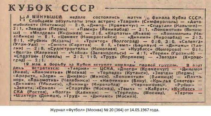 Кузбасс (Кемерово) - СКА (Ростов-на-Дону) 2:1