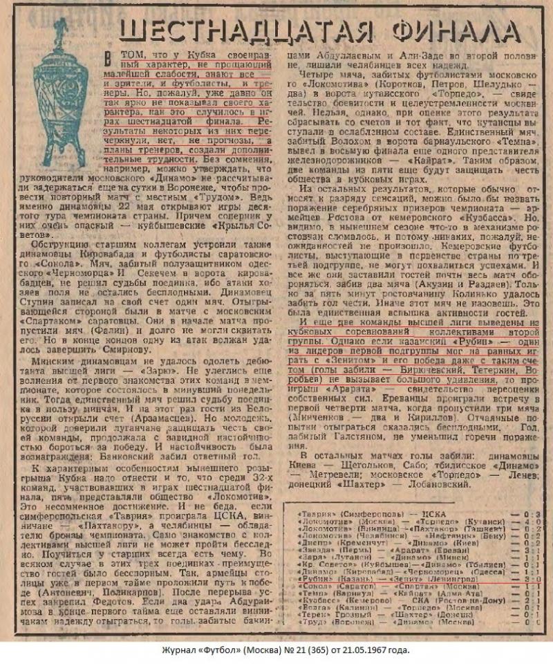 Рубин (Казань) - Зенит (Ленинград) 3:0. Нажмите, чтобы посмотреть истинный размер рисунка