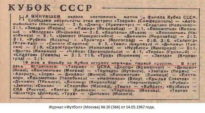 Темп (Барнаул) - Кайрат (Алма-Ата) 0:1