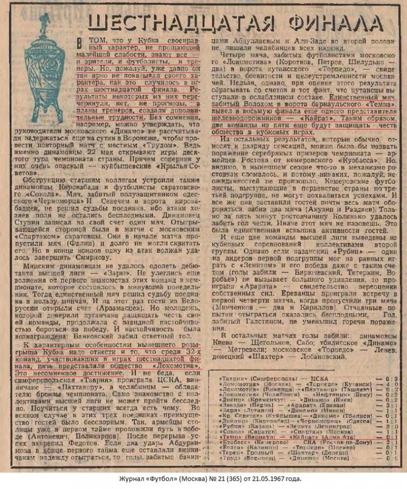 Темп (Барнаул) - Кайрат (Алма-Ата) 0:1. Нажмите, чтобы посмотреть истинный размер рисунка