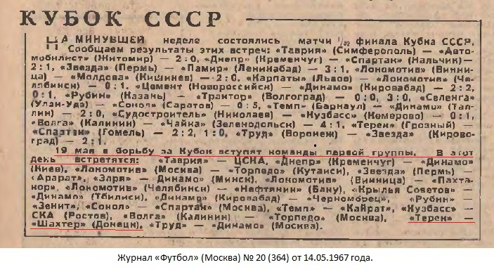 Терек (Грозный) - Шахтёр (Донецк) 0:1