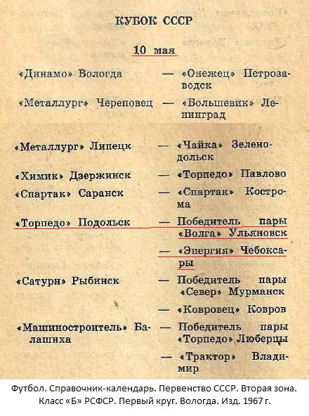 Торпедо (Подольск) - Волга old-1 (Ульяновск) 0:1