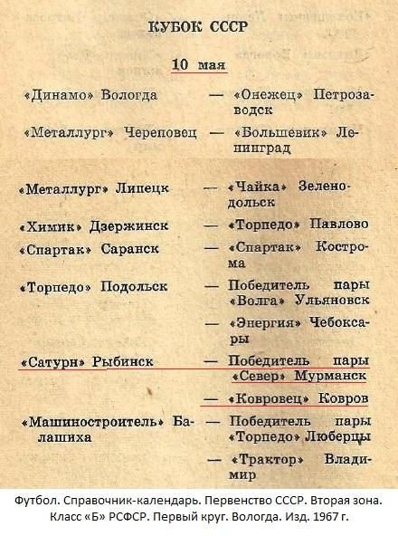 Сатурн (Рыбинск) - Ковровец (Ковров) 2:0