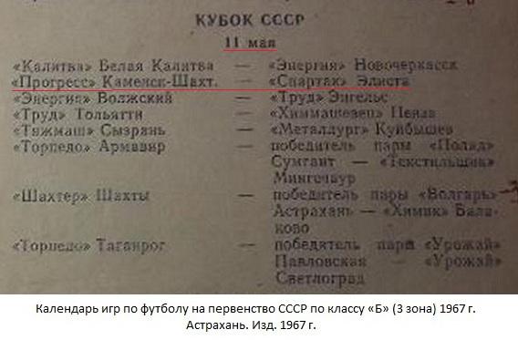 Прогресс (Каменск-Шахтинский) - Уралан (Элиста) 3:0