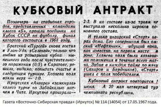 Старт (Ангарск) - Нефтяник (Омск) 2:0