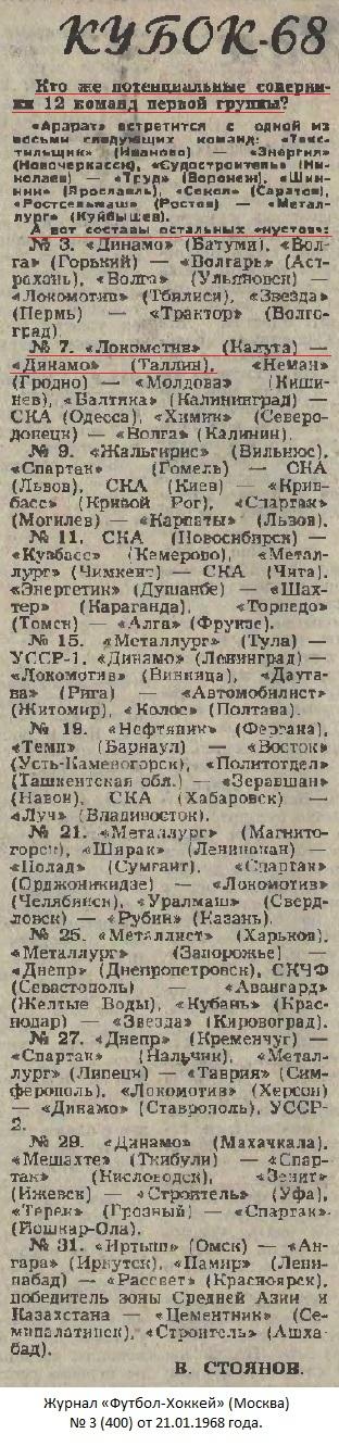 Локомотив (Калуга) - Динамо (Таллин) 1:0
