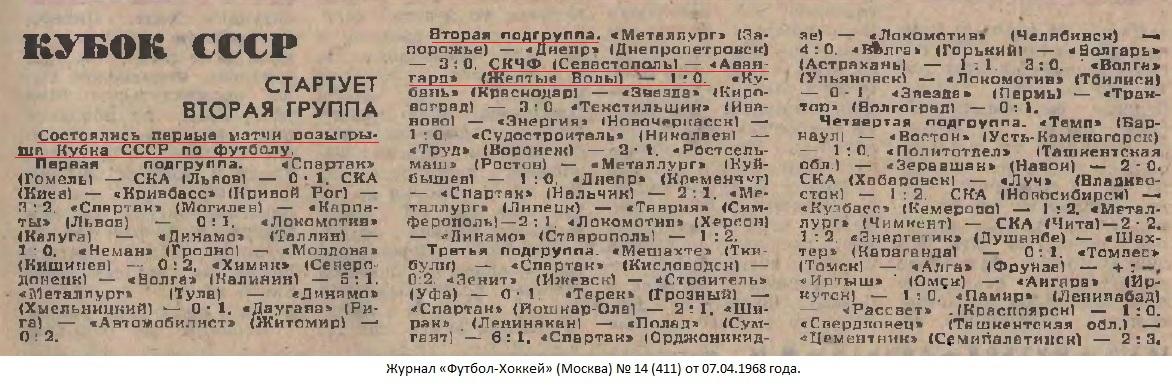 СКЧФ (Севастополь) - Авангард (Желтые Воды) 1:0 д.в.. Нажмите, чтобы посмотреть истинный размер рисунка
