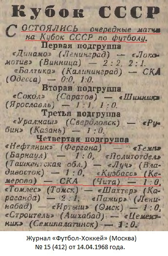 Кузбасс (Кемерово) - СКА (Чита) 1:0