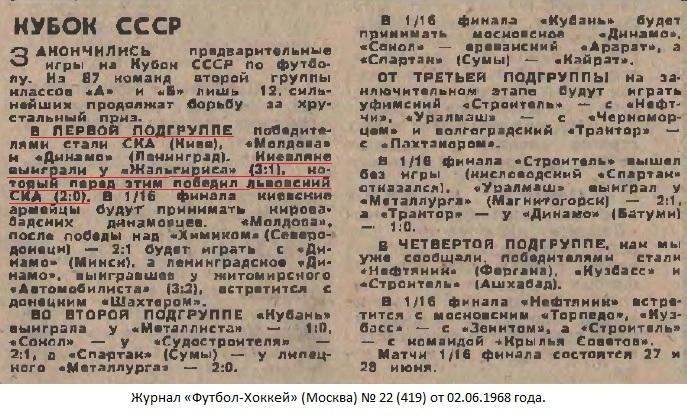 Жальгирис (Вильнюс) - СКА (Львов) 2:0