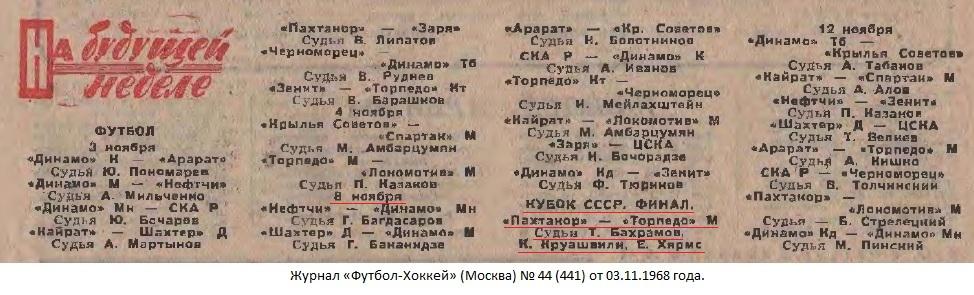 Пахтакор (Ташкент) - Торпедо (Москва) 0:1. Нажмите, чтобы посмотреть истинный размер рисунка