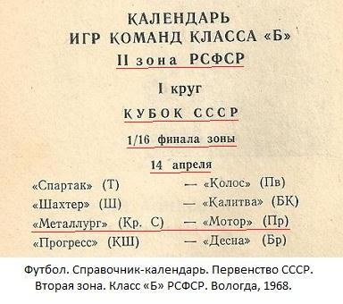 Металлург (Красный Сулин) - Мотор (Пролетарская) 2:1 д.в.
