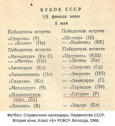 Машиностроитель (Балашиха) - Сатурн (Рыбинск) 0:1