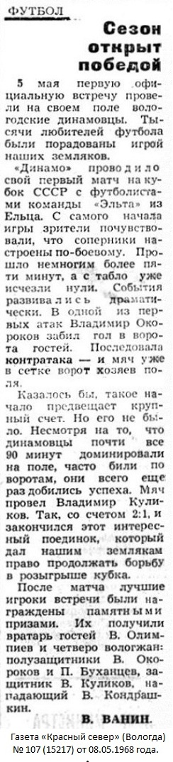 Динамо (Вологда) - Эльта (Елец) 2:1