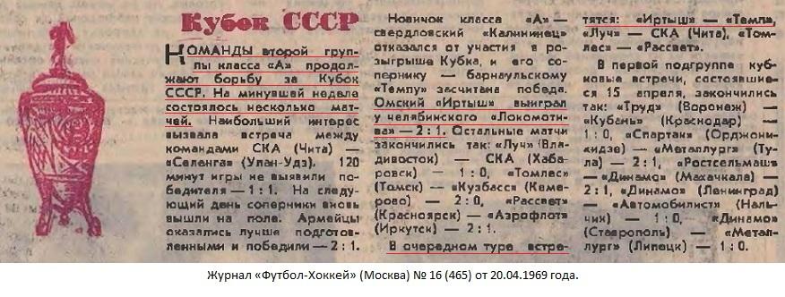 Иртыш (Омск) - Локомотив (Челябинск) 2:1. Нажмите, чтобы посмотреть истинный размер рисунка