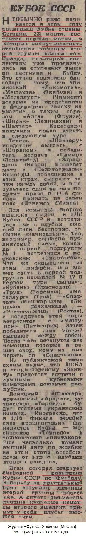 Полад (Сумгаит) - Восток (Усть-Каменогорск) 0:0 д.в.