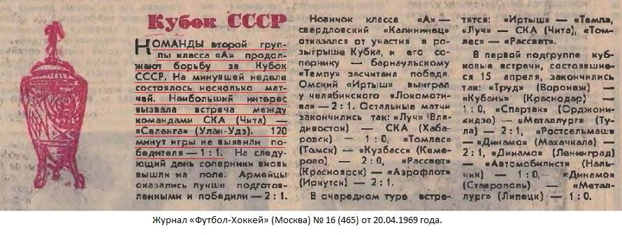 СКА (Чита) - Селенга (Улан-Удэ) 1:1 д.в.. Нажмите, чтобы посмотреть истинный размер рисунка