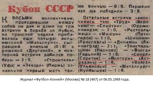 Волгарь (Астрахань) - Сокол (Саратов) 0:1