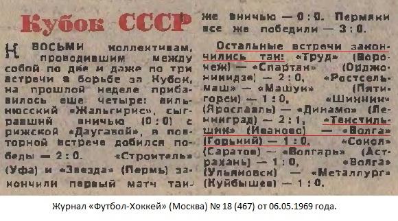 Текстильщик (Иваново) - Волга old (Горький) 1:0