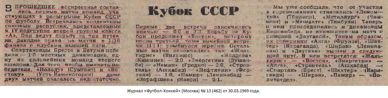 Полад (Сумгаит) - Восток (Усть-Каменогорск) 1:1 д.в.. Нажмите, чтобы посмотреть истинный размер рисунка