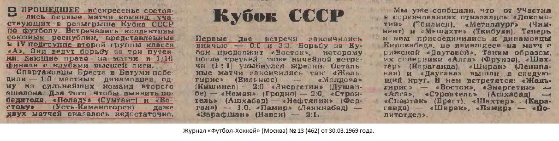 Полад (Сумгаит) - Восток (Усть-Каменогорск) 3:3 д.в.. Нажмите, чтобы посмотреть истинный размер рисунка