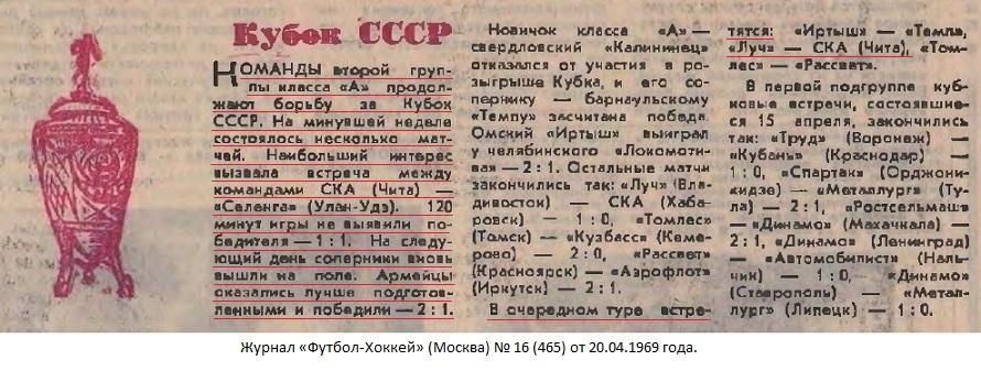 СКА (Чита) - Селенга (Улан-Удэ) 2:1 д.в.. Нажмите, чтобы посмотреть истинный размер рисунка
