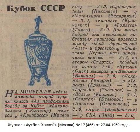 Луч (Владивосток) - СКА (Чита) 1:0