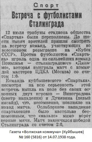 Спартак (Куйбышев) - Динамо (Сталинград) 0:2