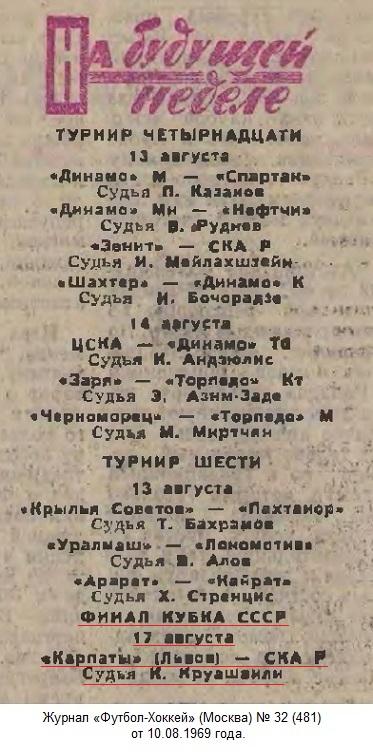 СКА (Ростов-на-Дону) - Карпаты (Львов) 1:2