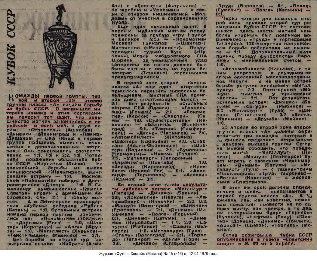 Полад (Сумгаит) - Волга (Калинин) 0:1. Нажмите, чтобы посмотреть истинный размер рисунка