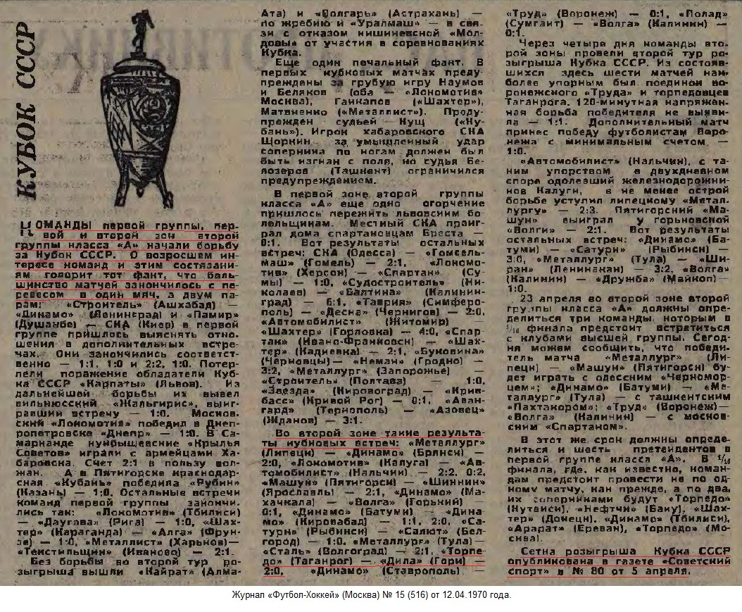 Торпедо (Таганрог) - Дила (Гори) 2:0. Нажмите, чтобы посмотреть истинный размер рисунка