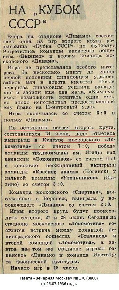 Трудовая Коммуна № 3 (Кунгур) - Локомотив (Москва) 0:7