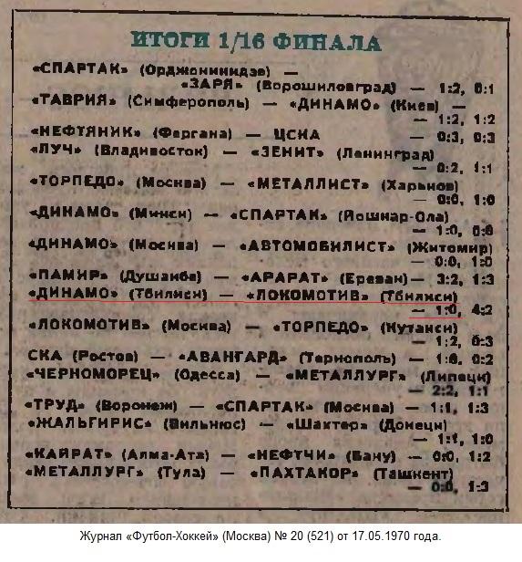 Динамо (Тбилиси) - Локомотив (Тбилиси) 1:0