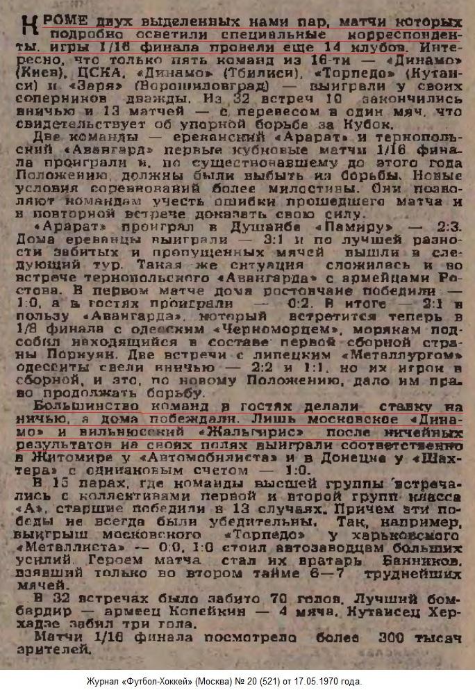Динамо (Москва) - Автомобилист (Житомир) 0:0
