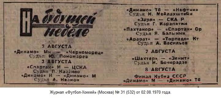 Динамо (Москва) - Динамо (Тбилиси) 2:1