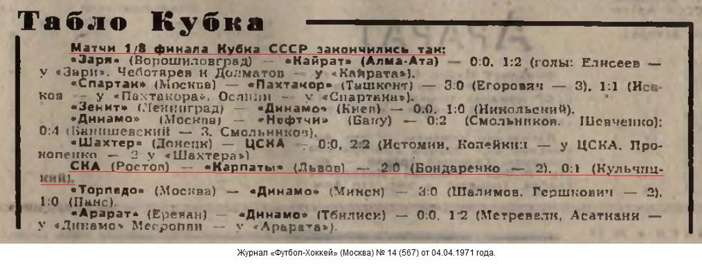 Карпаты (Львов) - СКА (Ростов-на-Дону) 1:0. Нажмите, чтобы посмотреть истинный размер рисунка