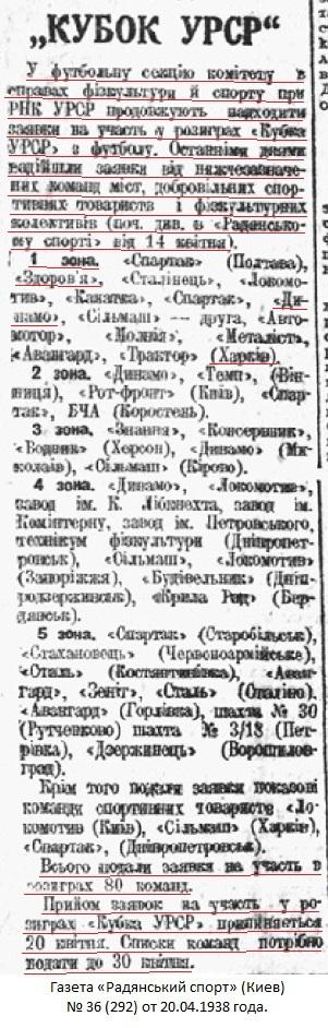 Динамо (Харьков) - Здоровье (Харьков) -:+ неявка