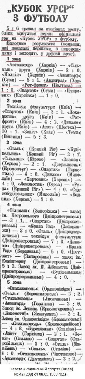 Рот-Фронт (Полтава) - Авангард old (Харьков) 0:1