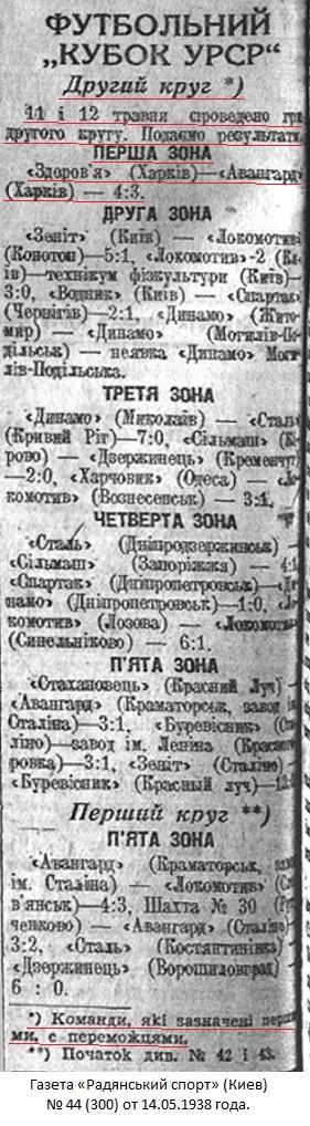 Здоровье (Харьков) - Авангард old (Харьков) 4:3