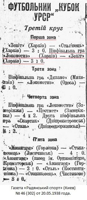 Локомотив (Харьков) - Зенит (Харьков) 3:0