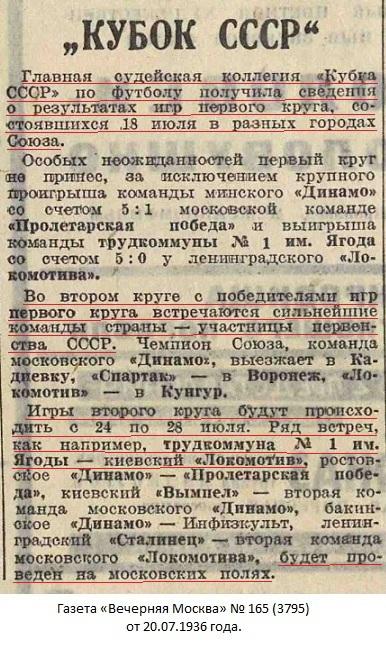 Динамо - трудовая коммуна № 1 им. Г.Г. Ягоды (Болшево) - Локомотив (Киев) 6:1