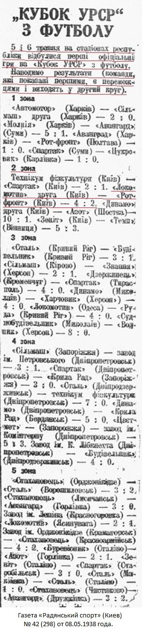 Локомотив-2 (Киев) - Рот-Фронт (Киев) 4:2