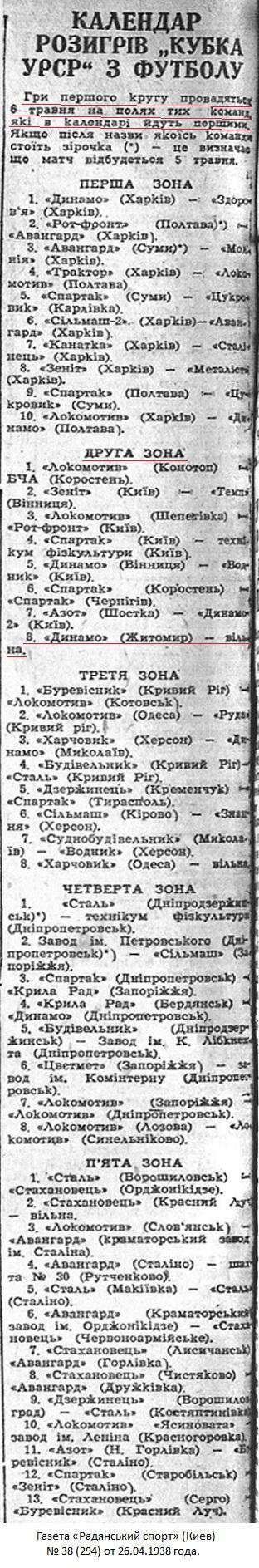 Динамо (Житомир) - Динамо (Могилев-Подольский) +:- 1:1 д.в. тех.