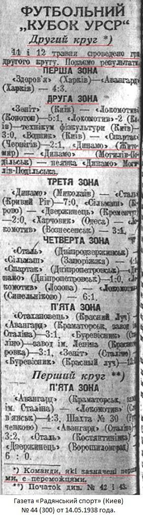 Динамо (Житомир) - Динамо (Могилев-Подольский) -:- 1:0 аннул.