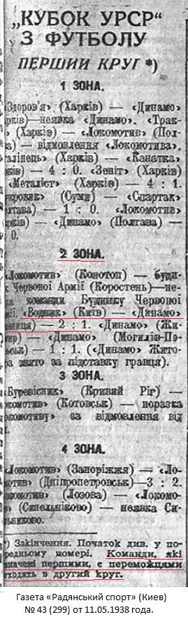 Динамо (Винница) - Водник (Киев) 1:2 д.в.