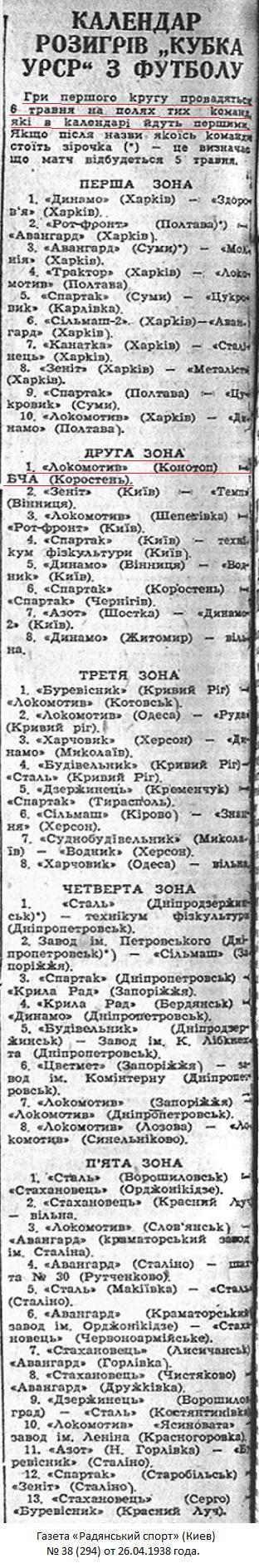 Локомотив (Конотоп) - ДКА (Коростень) +:- неявка
