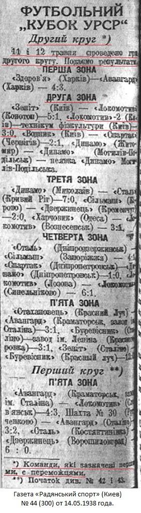 КТФК - Киевский техникум физкультуры (Киев) - Локомотив-2 (Киев) 0:3