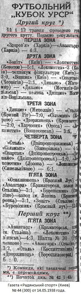 Локомотив (Конотоп) - Зенит - Краснознаменный машиностроительный завод (Киев) 1:5