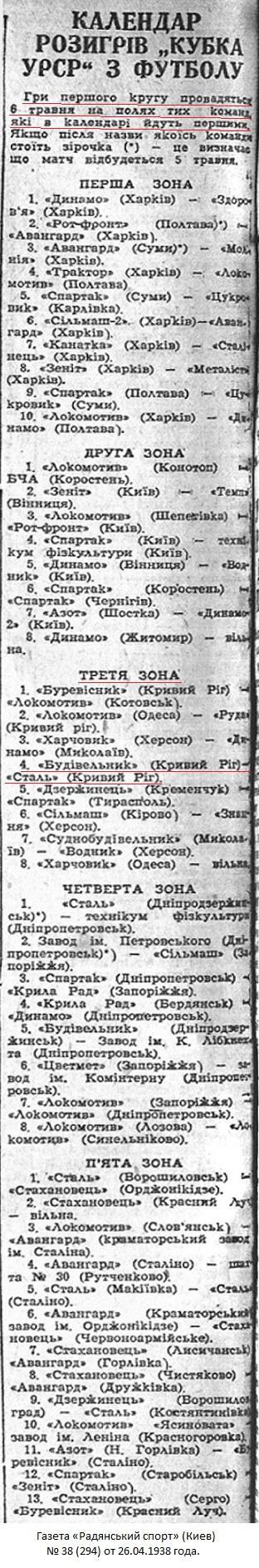 Строитель (Кривой Рог) - Сталь - металлургический завод (Кривой Рог) 1:3