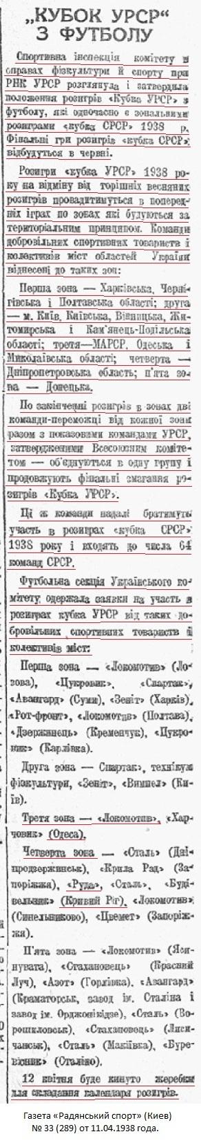 Локомотив (Одесса) - Руда (Кривой Рог) 4:0
